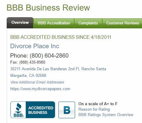 Buy divorce papers online
