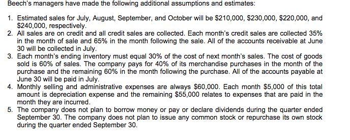 4. Prepare A Balance Sheet As Of September 30, Bee... | Chegg.com