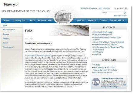 U.S. Treasury - Open - Plan