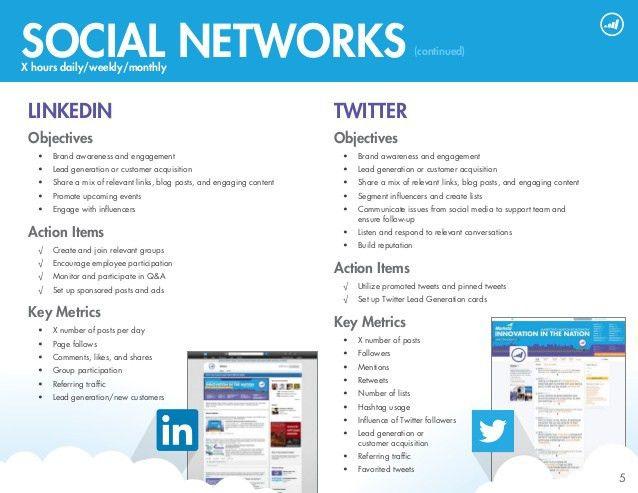 2014 sample-social-media-tactical-plan