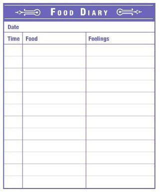 Dear Food Diary...   Food diary, Weight loss and Fitness inspiration