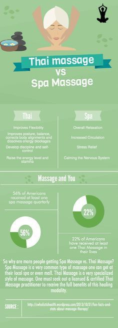 25 Reasons to Get a Massage — American Massage Therapy Association ...