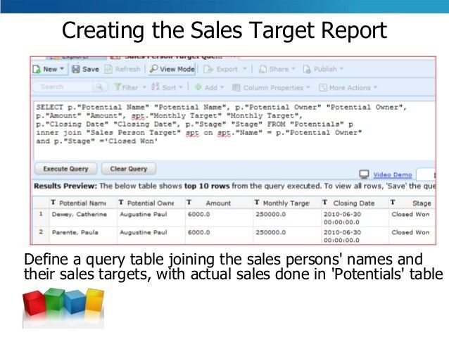 Sample Sales Report. 4 Creating The Sales Sample Crm Report ...