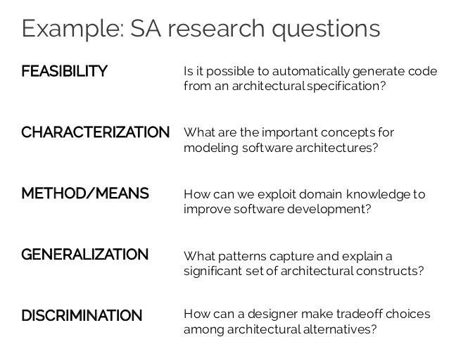 2015/2016] RESEARCH in software engineering