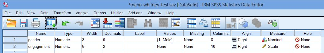 Mann-Whitney U test in SPSS | Laerd Statistics Premium Sample