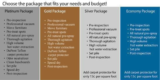 Carpet Cleaning Houston | Deluxe Carpet Cleaning of Houston