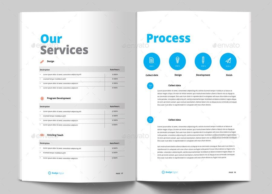 Taku Clean Agency Business Proposal Brochure by evolysdigital ...