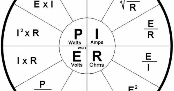 Ohm's Law Pie Chart | Recipes | Pinterest | Pie charts, Pies and ...