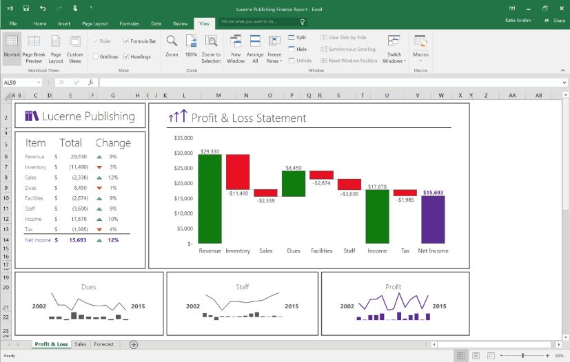 Introducing new and modern chart types now available in Office ...