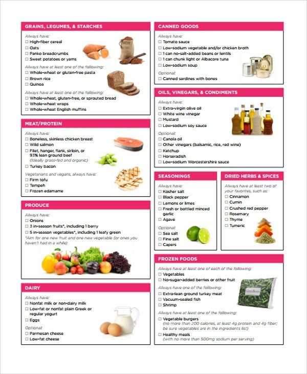 Grocery Shopping List Templates - 9+ Free Word, PDF Format ...