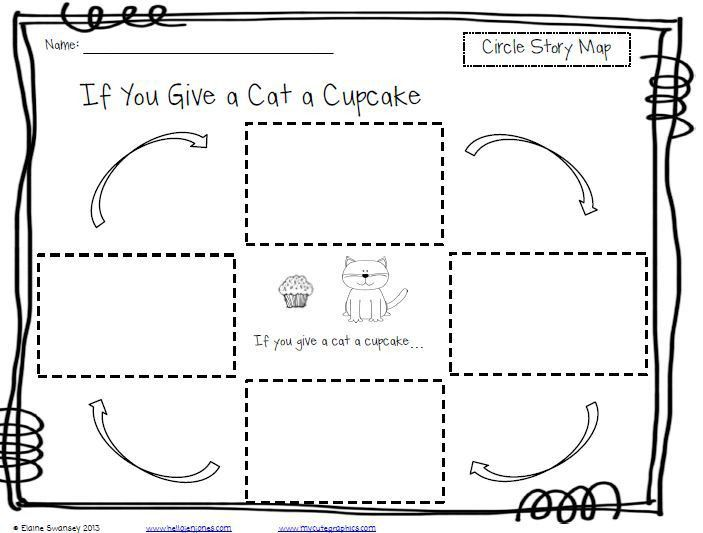 97 best STORY MAPS images on Pinterest | Story maps, Teaching ...