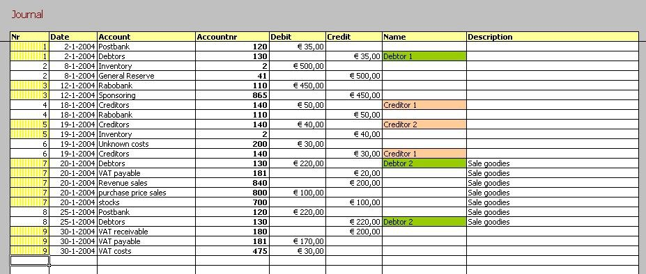 accounts receivable spreadsheet template