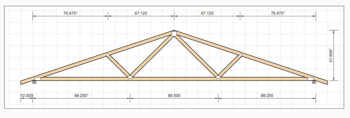 Truss Design Online | Fine Homebuilding | Breaktime
