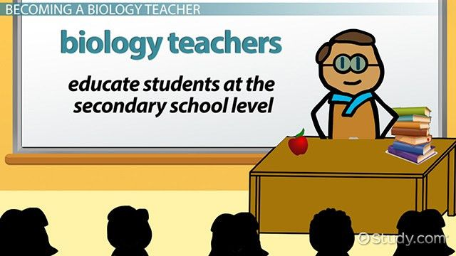 Be a Biology Teacher | Education and Career Roadmap