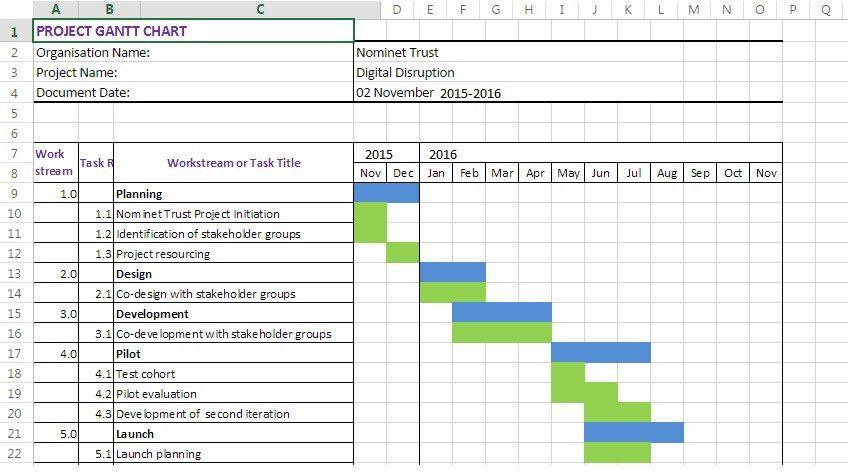 Free Excel Gantt Chart Template 2007 XLS – Microsoft Chart ...