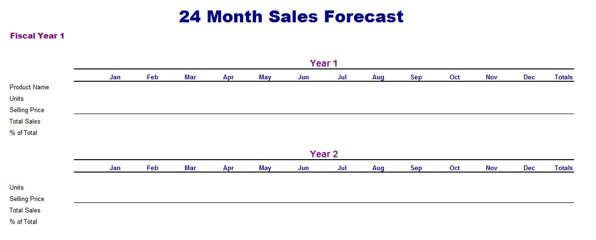 Moving Average Sales Forecast Template | Free Layout & Format