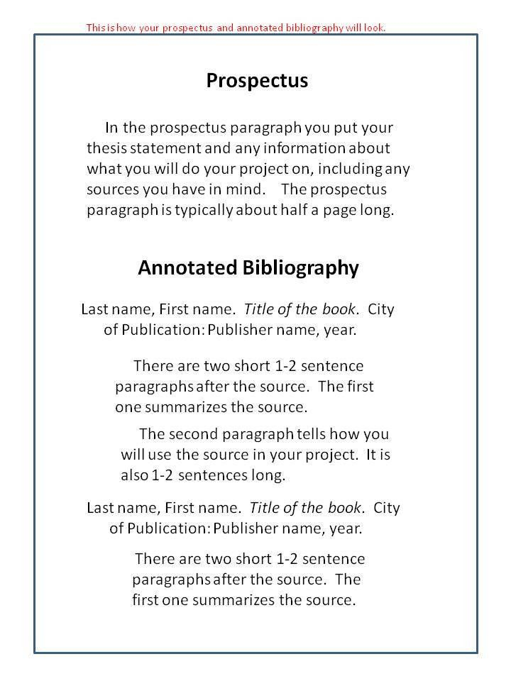 Example of annotated bibliography ama