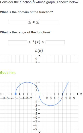 Intervals and interval notation (video) | Khan Academy