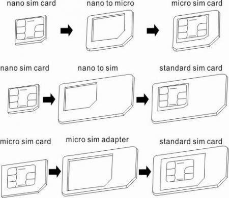 Nano Sim Card Cutter Regular & Micro To Nano For iPhone 5 with 3 ...