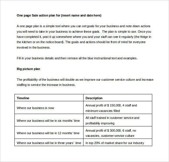 Sales Action Plan Template | Template Design