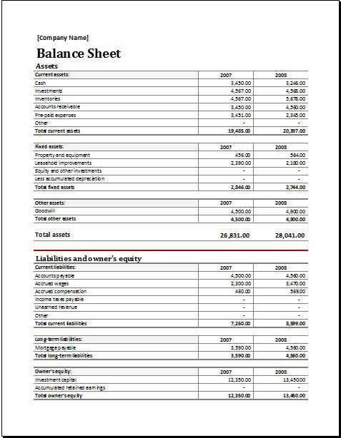 Assets and Liabilities report balance sheet DOWNLOAD at http://www ...