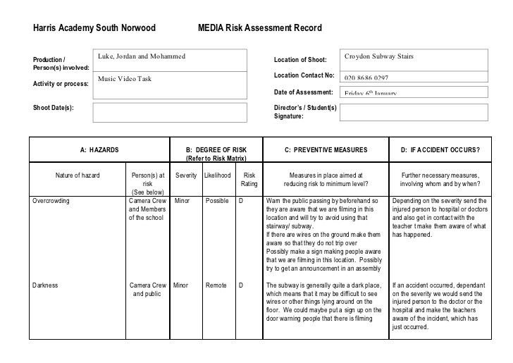 assessment template