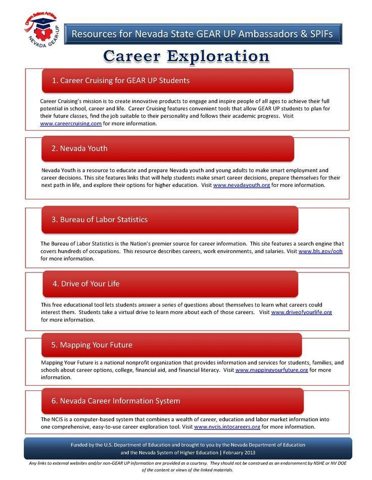career cruising can be translated into spanish ppt video online ...