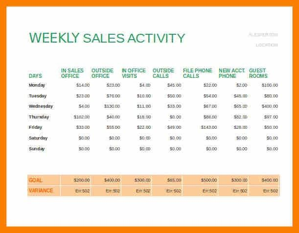 5+ weekly sales report sample | hostess resume