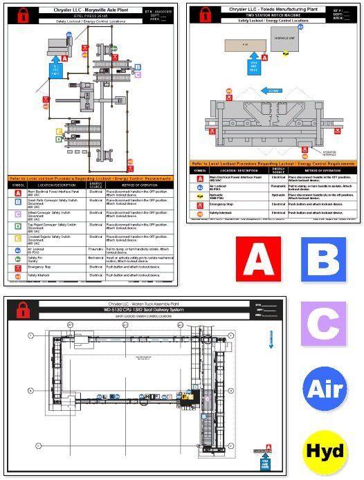 Procedures - Examples of Chrysler LLC SMI-107 Compliant Lockout ...