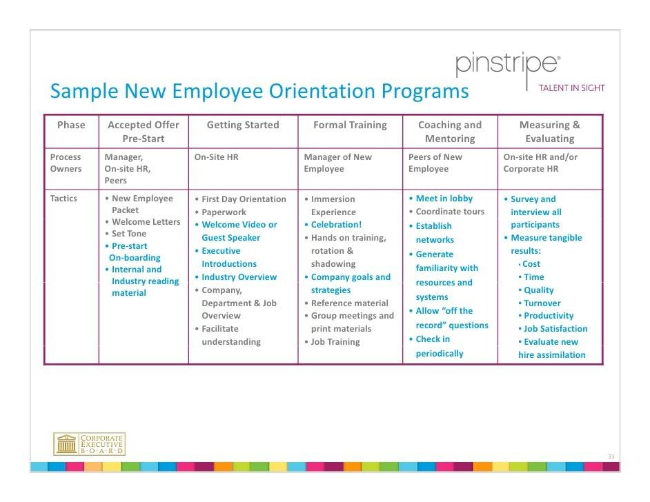 New Employee Orientation Template - Contegri.com