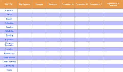 Business Plan Templates Download