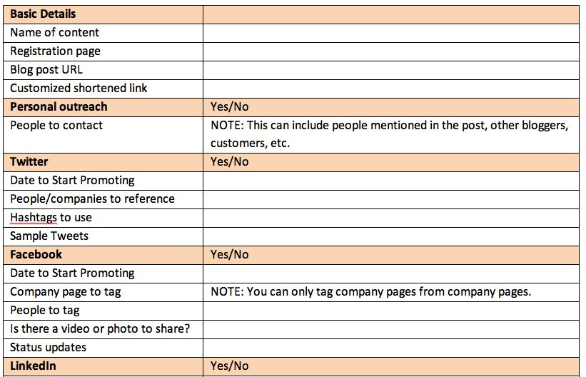 Web Content Marketing Template