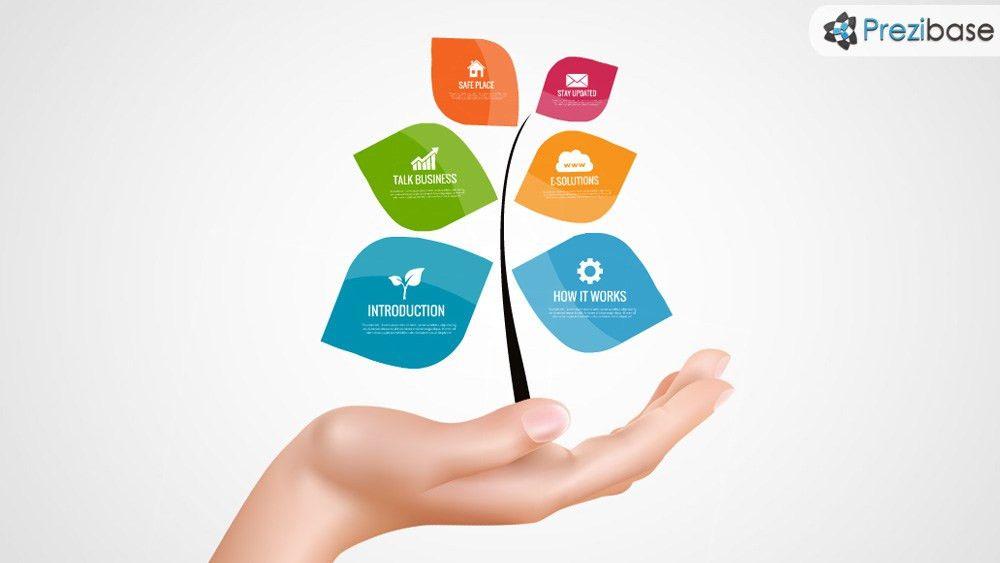 business concept presentation template free prezi templates ...