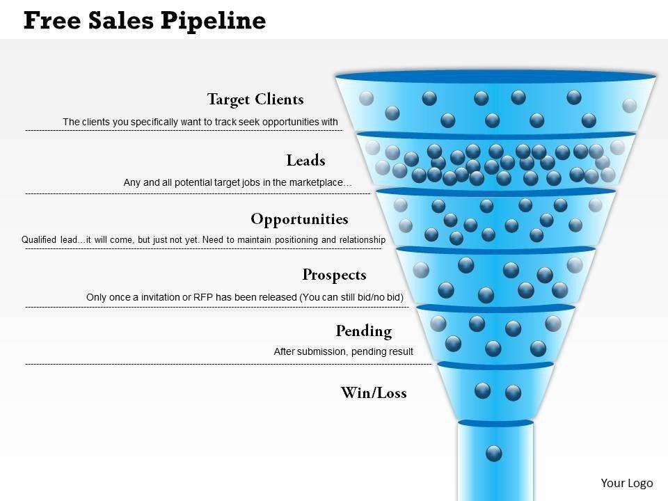 9+ Sales Pipeline Templates - Excel Templates