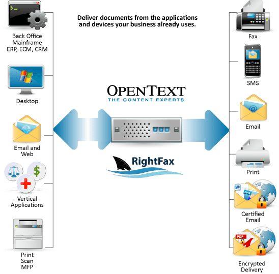 Enterprise Fax Server - TechLine Communications