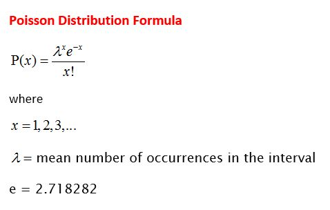 Poisson Distribution (examples, solutions)