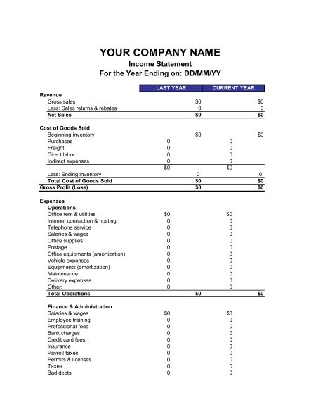 Profit & Loss Statement - Template & Sample Form | Biztree.com