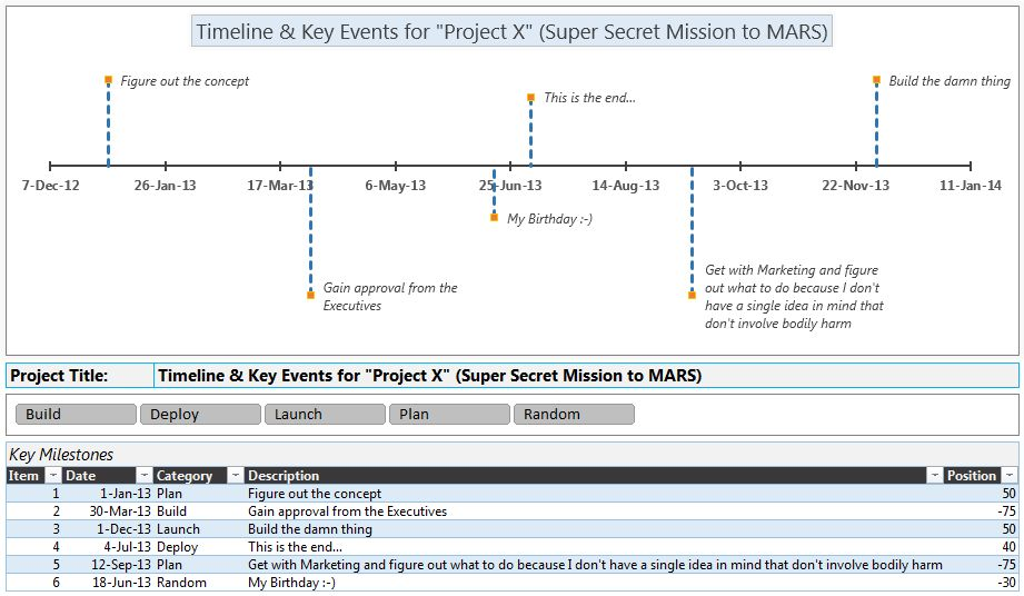 Project Timeline Template for Excel | Robert McQuaig Blog