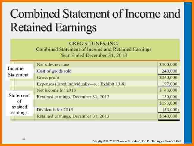7+ what is a retained earnings statement | Case Statement 2017