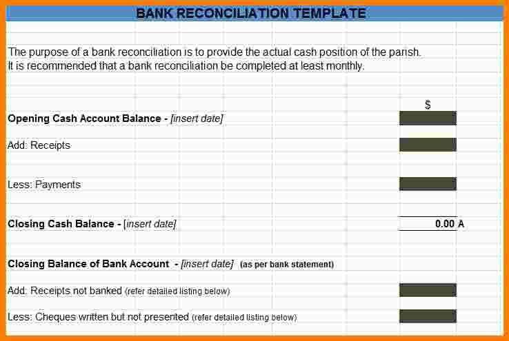 Bank Reconciliation. Bank Reconciliation Statement Preparing The ...
