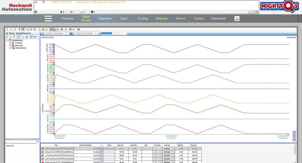 Enhanced HMI software improves operator productivity