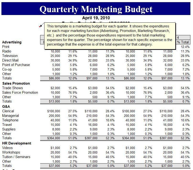 Quarterly-Marketing-Budget.jpg