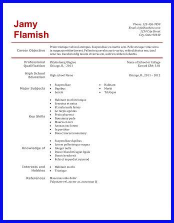 phlebotomy resume | bio examples