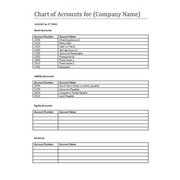 Collection of Accounting Templates and Sample Forms for the Small ...