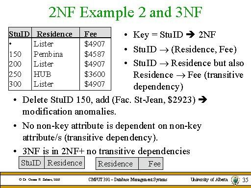 2NF Example 2 and 3NF