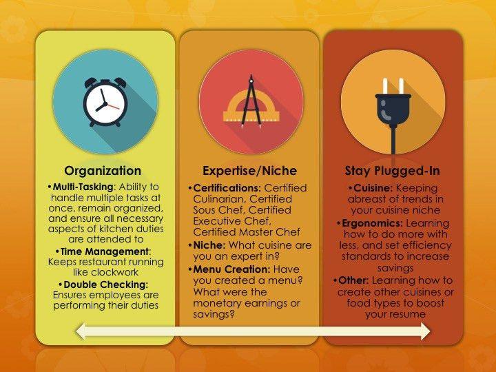 Chef Resume Sample & Writing Guide | Resume Genius