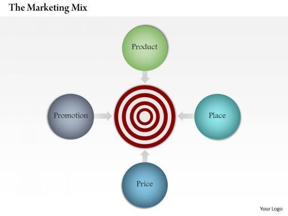 Business Framework Marketing Mix Example PowerPoint Presentation ...