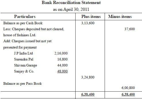 Bank Reconciliation Statement Template - Best Template Collection