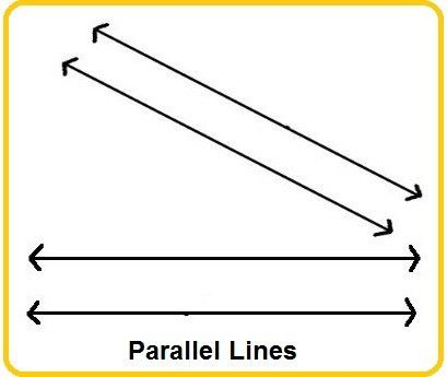 Improve Your IELTS Writing With Parallelism - TED IELTS