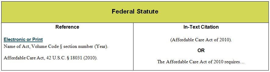 Q. How do I cite a federal statute or law in the APA style? - Answers